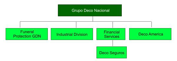 divisiones-eng2