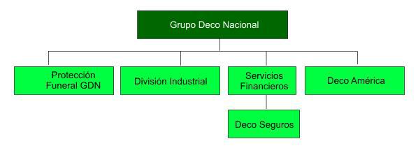 divisiones-esp2